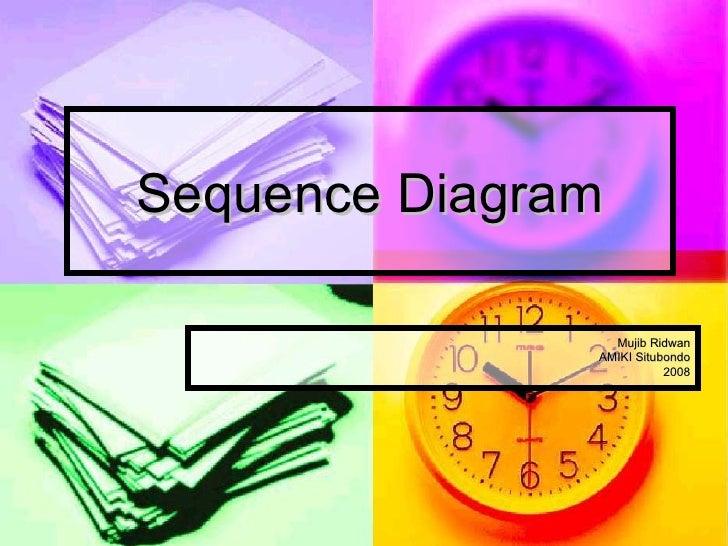 Sequence Diagram Mujib Ridwan AMIKI Situbondo 2008