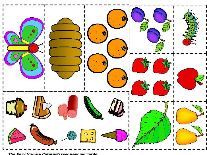 Sequencing cards the very hungry caterpillar