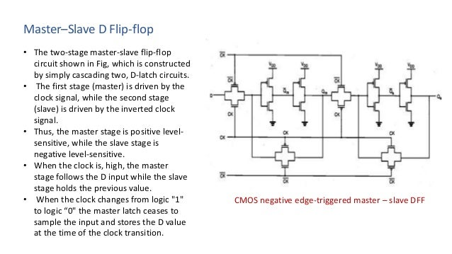 master slave d flip flop timing diagram