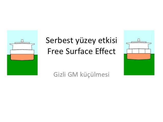 Serbest yüzey etkisiFree Surface Effect  Gizli GM küçülmesi