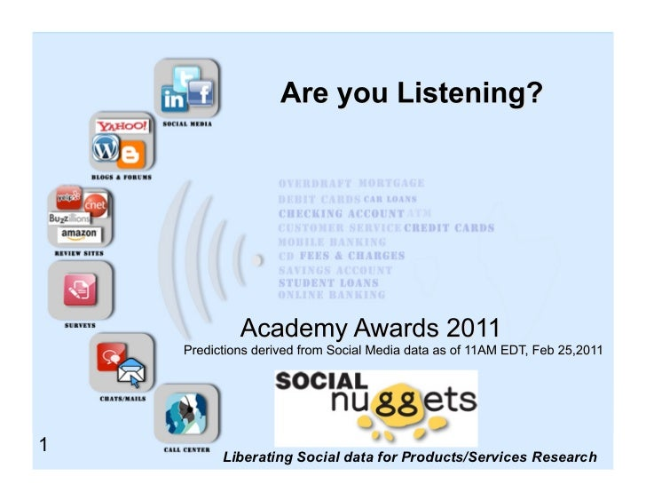 1    Liberating Social data for Products/Services Research