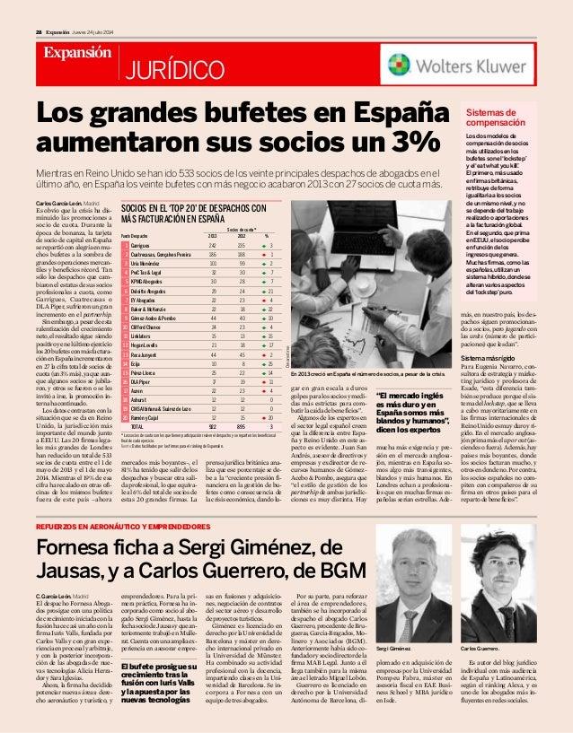 Jueves 24 julio 201428 Expansión Expansión JURÍDICO SOCIOS EN EL'TOP 20'DE DESPACHOS CON MÁS FACTURACIÓN EN ESPAÑA Socios ...