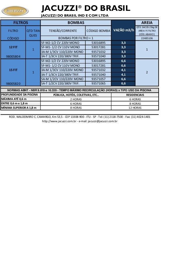 AREIA FILTRO TENSÃO/CORRENTE CÓDIGO BOMBA QTD. SACOS 25kg DE AREIA P/ FILTRO (CÓD. ABAIXO ) CÓDIGO 22485106 5F-M2-1/2 CV 2...