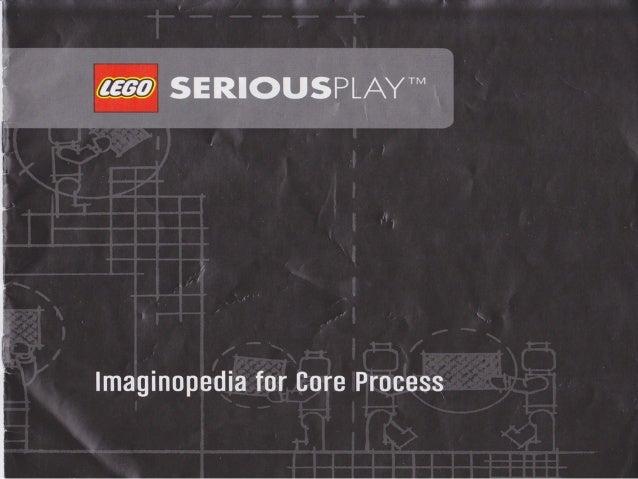 Serious Play: Imaginopedia for Core Process