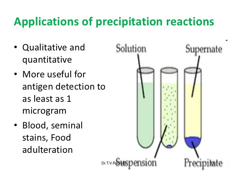 precipitation hypothesis testing Here we try to answer this question in more specific terms: whether it is possible to predict local 24-hour precipitation statistics for a season, year, or a decade, given a representative description of the regional large-scale conditions we also test the hypothesis whether dependencies between large-scale.