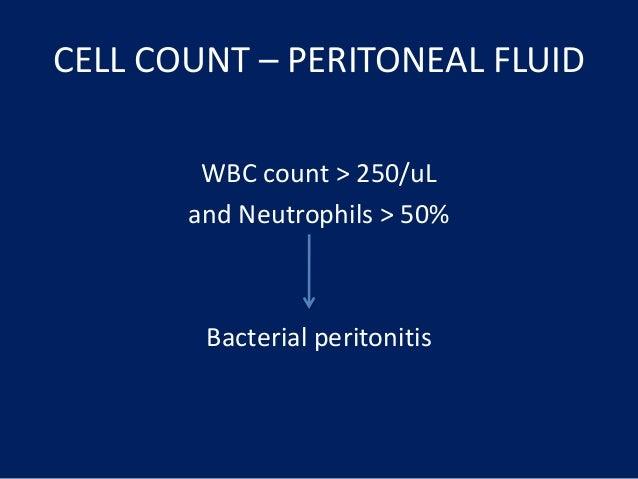 manual wbc count using hemocytometer