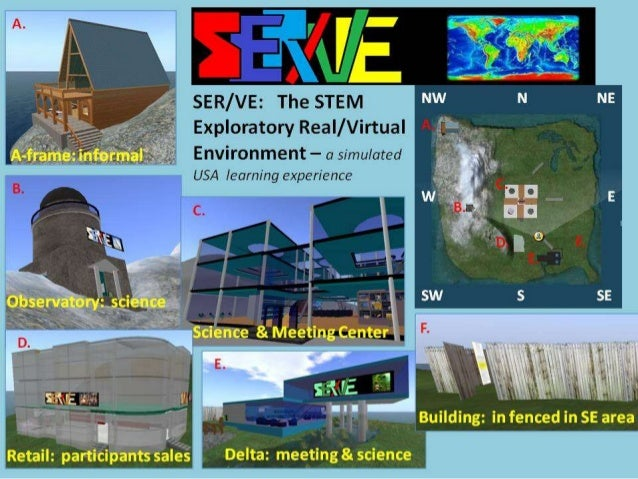 SER/VE (STEM Exploratory   Real/Virtual Environment):connecting science education and         youth, virtually           E...