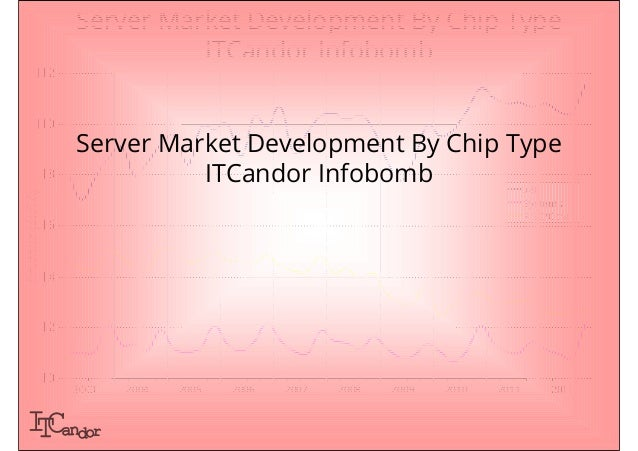 Server Market Development By Chip Type                                 ITCandor Infobomb         $12         $10          ...
