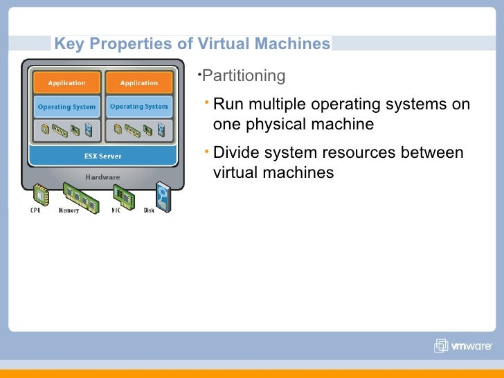 Server Virtualization By Vmware. Home Insurance Policy Document. Car Insurance Companies In Washington State. Unique Recruiting Strategies. Website Design Phoenix Arizona. Pay Per Click Ppc Advertising. Employee Onboarding Checklist. How To Send Fax From Pc Brain Gut Dysfunction. Florida Hyundai Dealerships Get Quick Loans