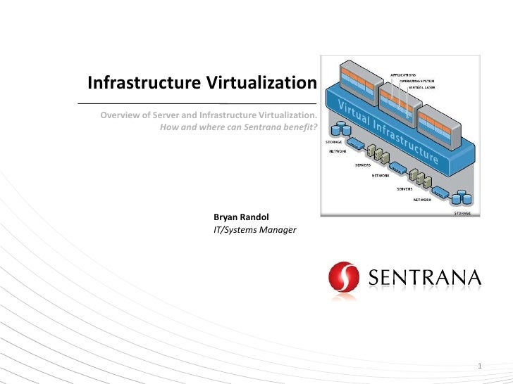 Infrastructure Virtualization<br />Overview of Server and Infrastructure Virtualization.<br />How and where can Sentrana b...