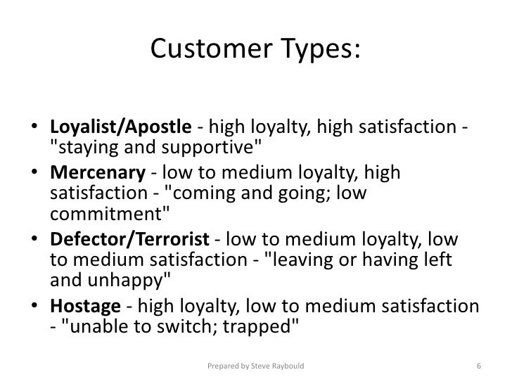 Customer loyalty models