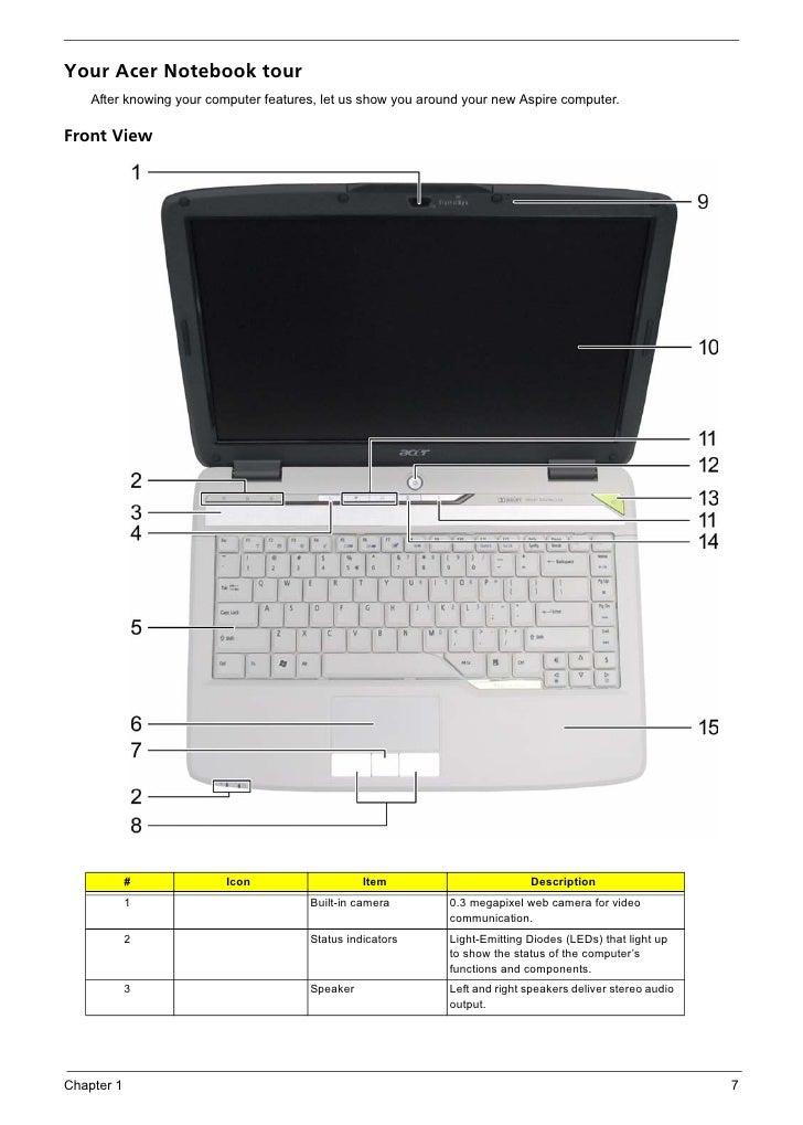 Acer проектор инструкция - фото 5