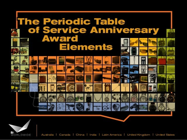 The Periodic Table of Length of Service Award Elements