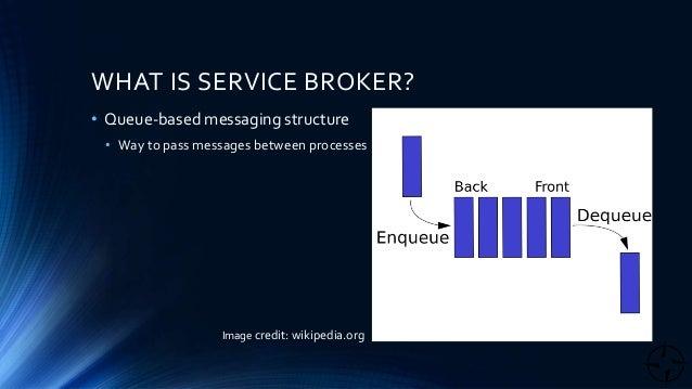 Sql server broker queue empty
