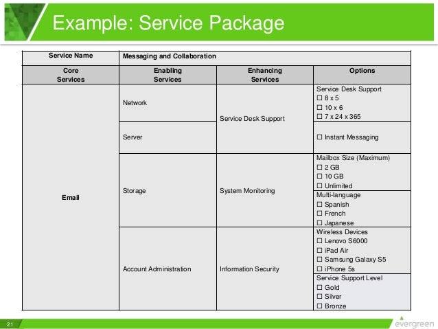 Service catalog essentials 5 keys to good service design for It service catalogue template