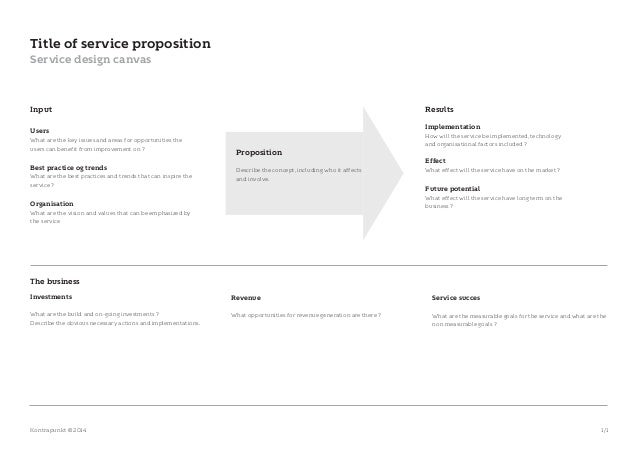 Kontrapunkt © 2014 1/1 Title of service proposition Input Users What are the key issues and areas for opportunities the us...