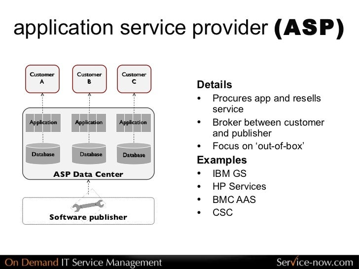 Service Now Com Saas Vs Asp Vs Traditional Software