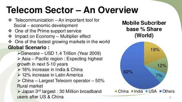 7 p s of telecom sector Indian education industry india's education and training sector offers private institutions an estimated us$ 40 bn market  7 p's of telecom industry.