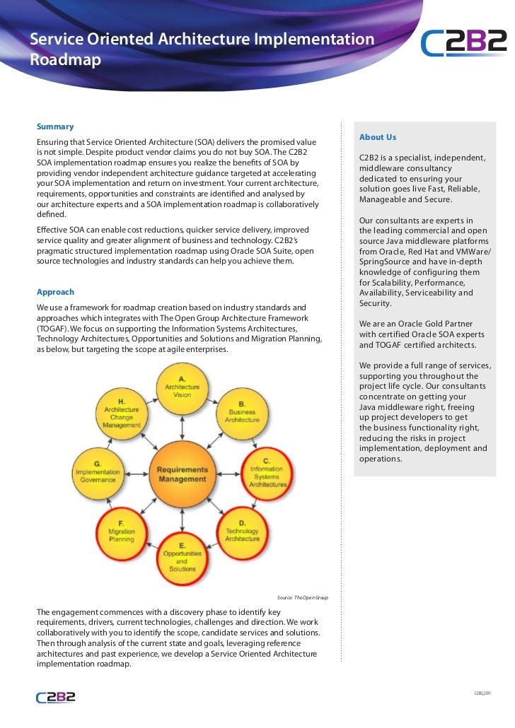 Service Oriented Architecture ImplementationRoadmapSummary                                                                ...