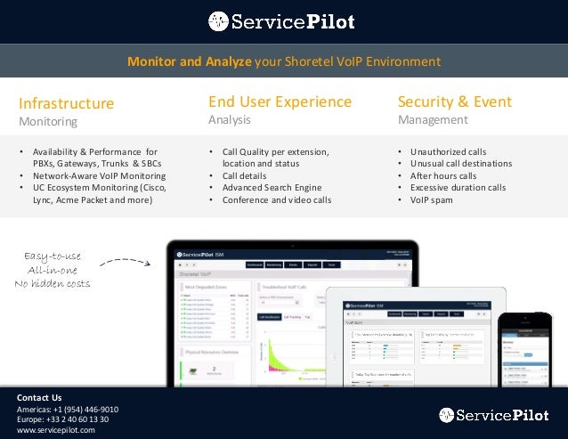 ServicePilot VoIP and UC monitoring for Shoretel