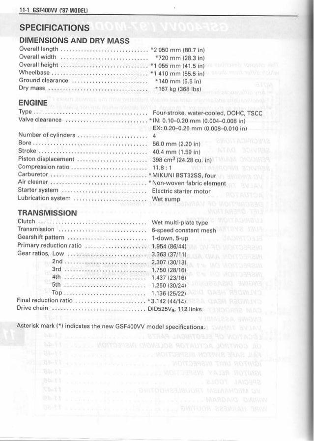 Manual de reparaci n Suzuki GSF Bandit VV 97