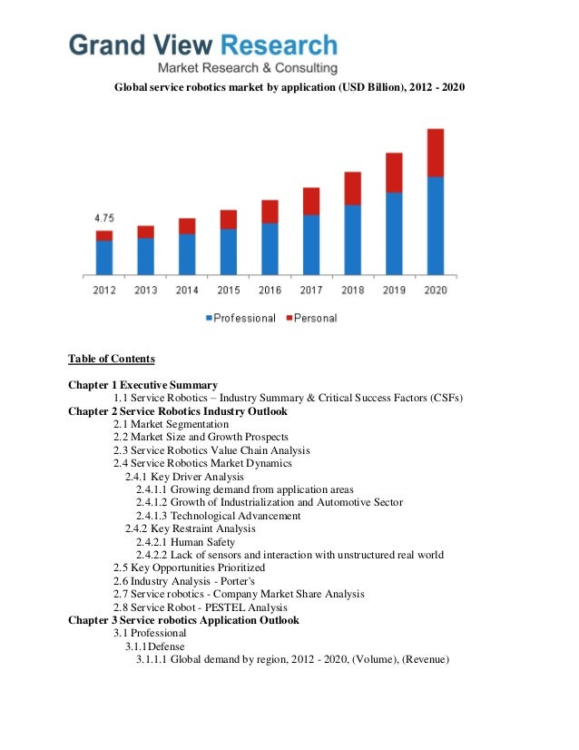 omega research inc business impact analysis 1 | p a g e business impact assessment – omega research inc  business impact analysis (bia) omega research consulting.
