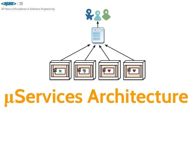 μServices Architecture