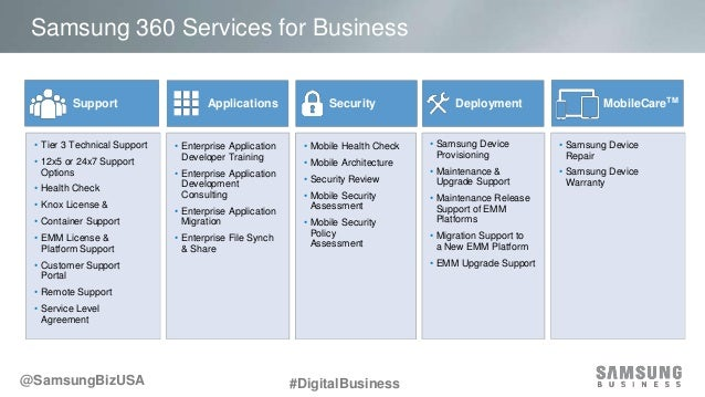Services For Business