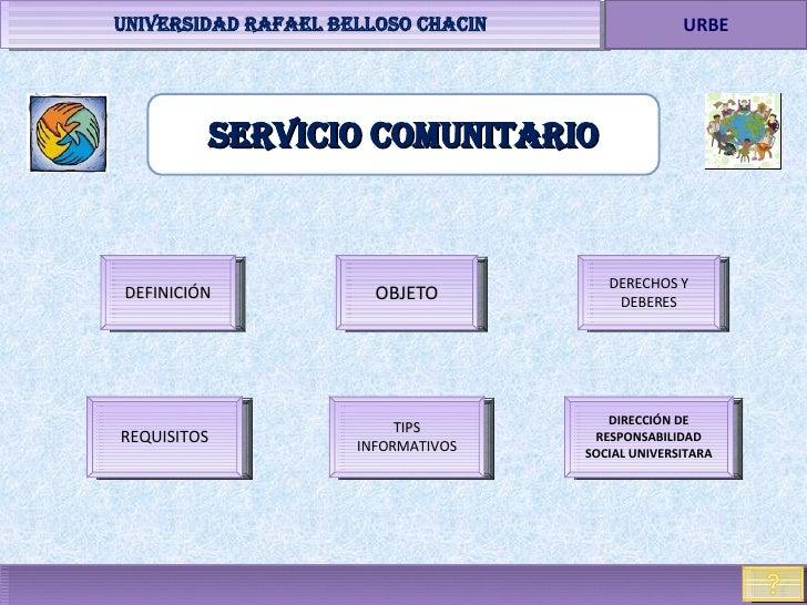 UNIVERSIDAD RAFAEL BELLOSO CHACIN URBE SERVICIO COMUNITARIO REQUISITOS DEFINICIÓN OBJETO TIPS INFORMATIVOS DERECHOS Y DEBE...