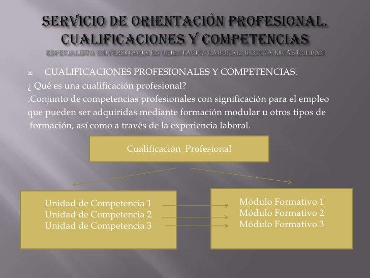    CUALIFICACIONES PROFESIONALES Y COMPETENCIAS.¿ Qué es una cualificación profesional?.Conjunto de competencias profesio...