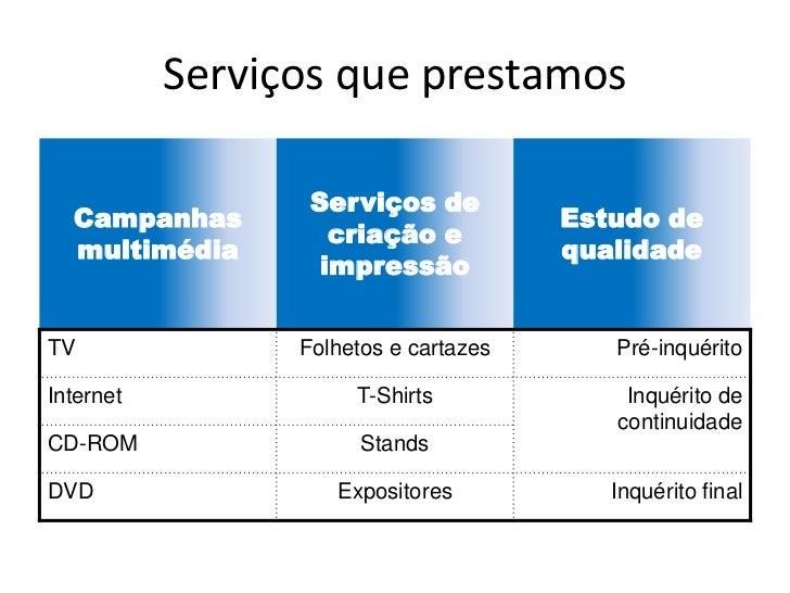 Serviços que prestamos