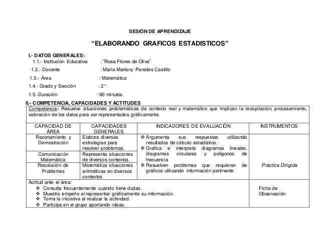 """SESIÓN DE APRENDIZAJE  """"ELABORANDO GRAFICOS ESTADISTICOS""""  I.- DATOS GENERALES:  1.1.- Institución Educativa : """"Rosa Flore..."""