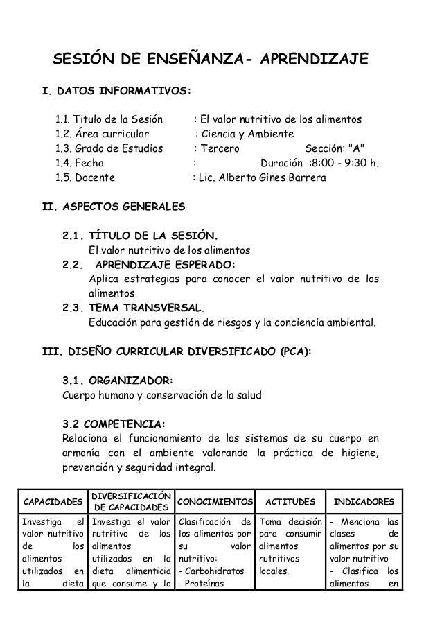 SESIÓN DE ENSEÑANZA- APRENDIZAJE I. DATOS INFORMATIVOS: 1.1. Titulo de la Sesión 1.2. Área curricular 1.3. Grado de Estudi...
