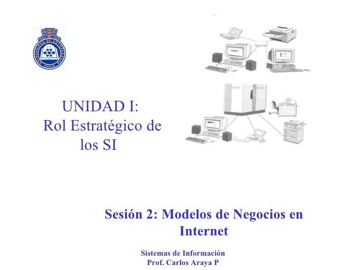 Sesión 2: Modelos de Negocios en Internet UNIDAD I:  Rol Estratégico de los SI