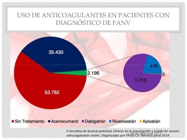 sesi u00f3n anticoagulaci u00f3n oral naco