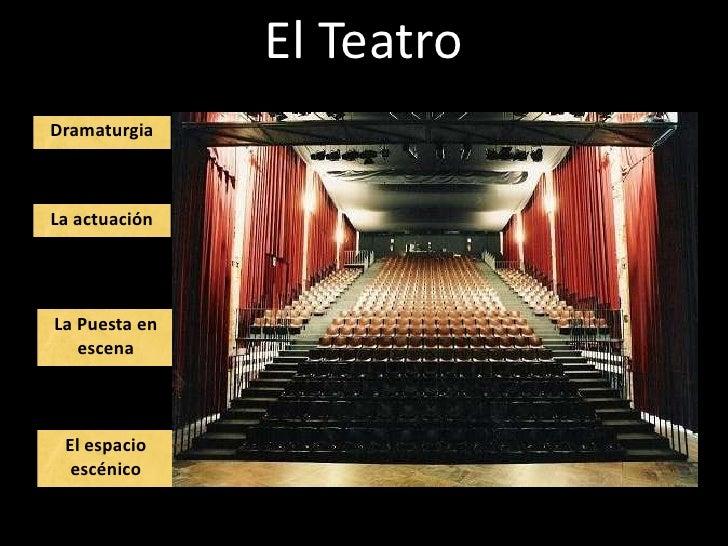 El TeatroDramaturgiaLa actuaciónLa Puesta en   escena El espacio  escénico