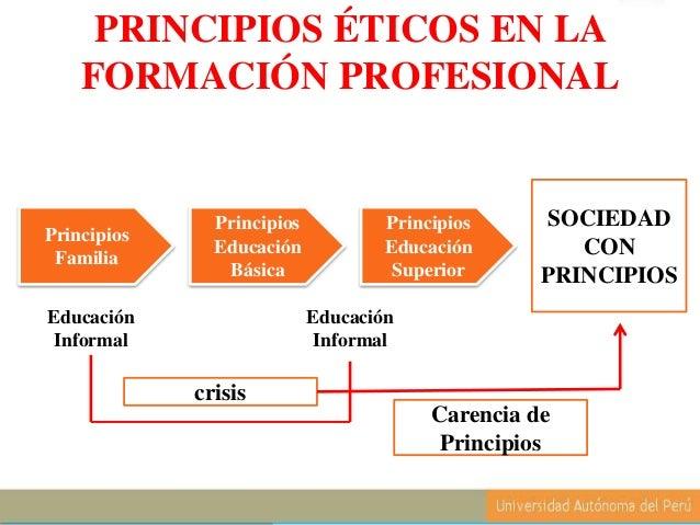 Resultado de imagen para etica profesional docente
