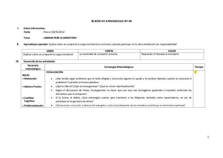SESIÓN DE APRENDIZAJE Nº 09 I.     Datos informativos:        Fecha           : Para el 26/05/2012        Tema            ...