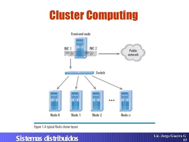 Caracteristicas de los sistemas distribuidos