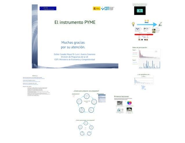 2-0601!  El instrumento PYME     Muchas gracias por su atención.   División de Programas de la UE  Esther Casado Moya/  Dr...