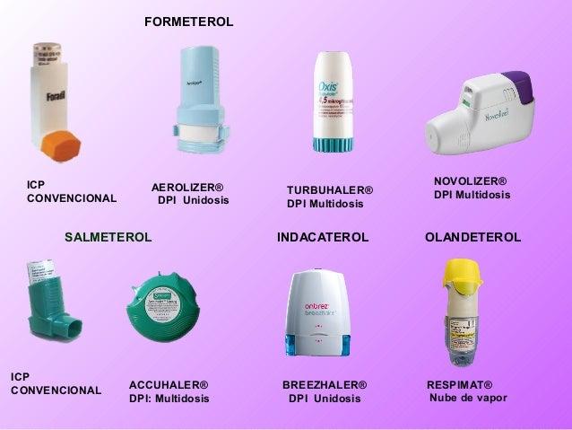 esteroides inhalados nasales