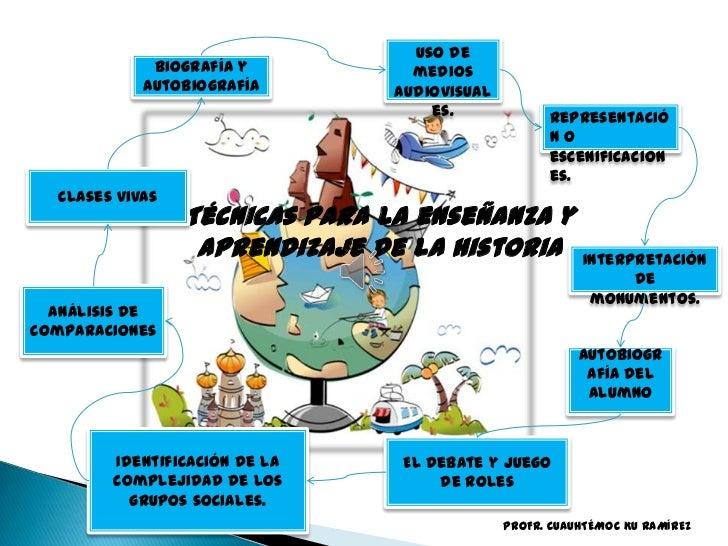 Uso de medios audiovisuales.<br />Biografía y autobiografía<br />Representación o escenificaciones.<br />Clases vivas<br /...