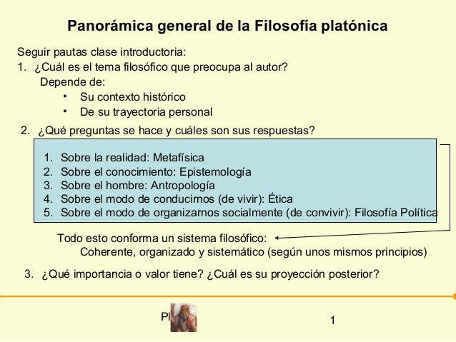 Panorámica general de la Filosofía platónicaSeguir pautas clase introductoria:1. ¿Cuál es el tema filosófico que preocupa ...