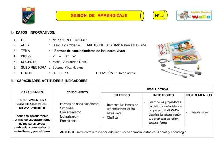 SESIÓN DE APRENDIZAJE                                     Nº ...I.- DATOS INFORMATIVOS: 1.     I.E.              : N° 1182...