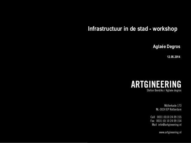 Infrastructuur in de stad - workshop Aglaée Degros 12.05.2014