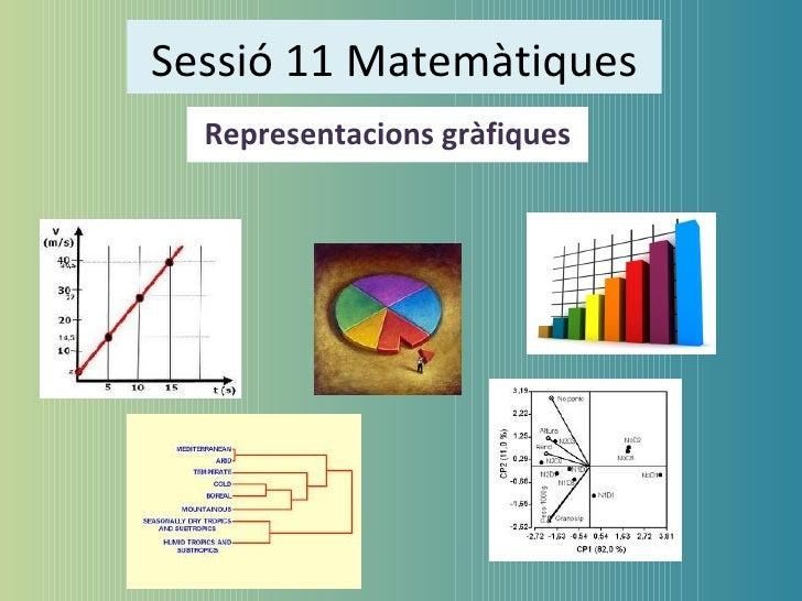 Sessió 11 Matemàtiques Representacions gràfiques