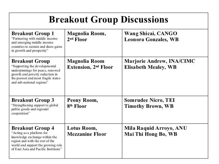 "Mila Raquid Arroyo, ANU Mai Thi Hong Bo, WB Lotus Room, Mezzanine Floor Breakout Group 4 "" Acting as a platform for knowle..."