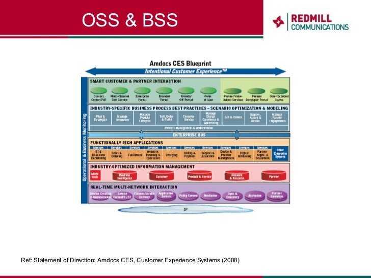 session 3 bss