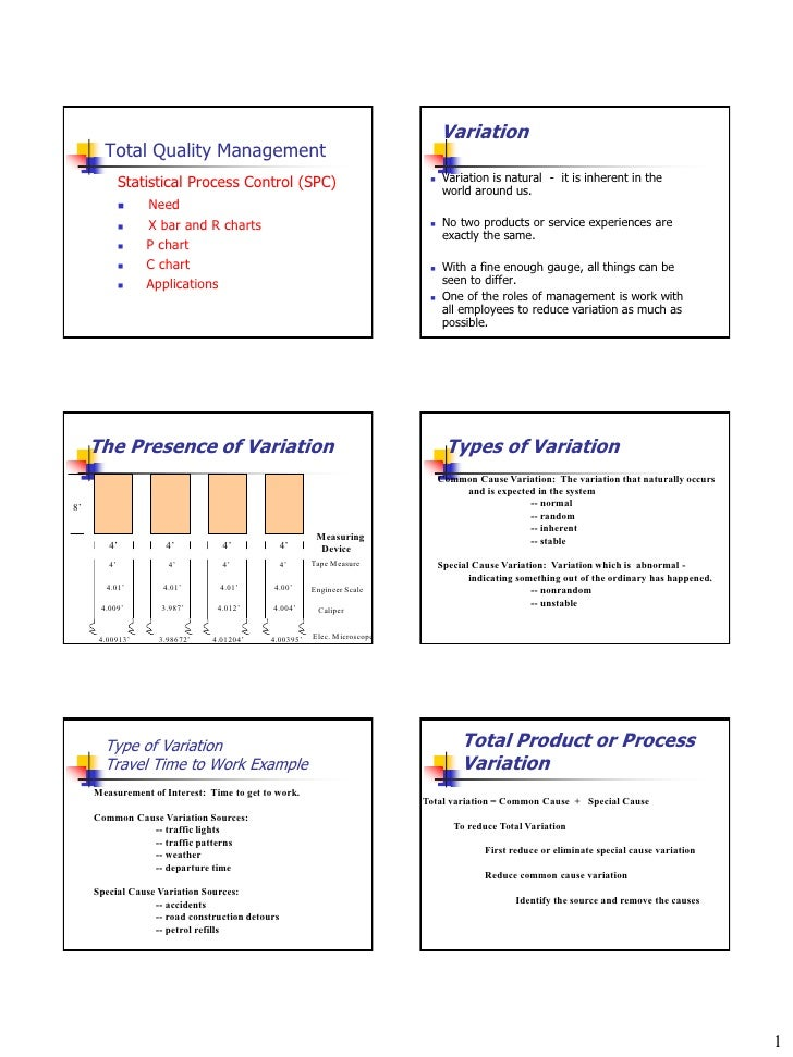 Session statistical process control (spc)