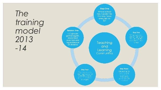 The training model 2013 -14